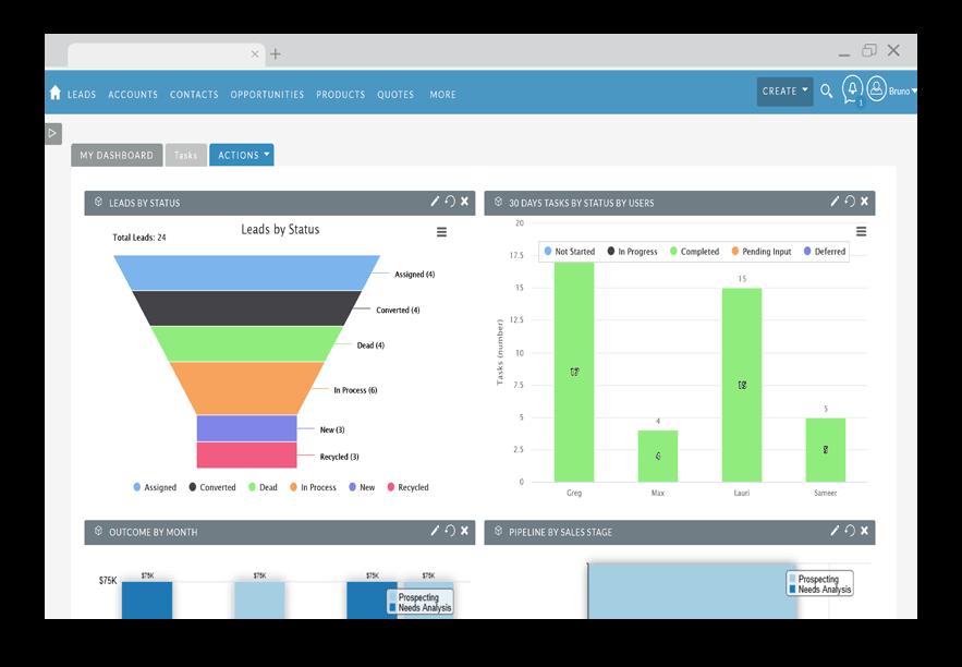 CRM Sales Lead Management
